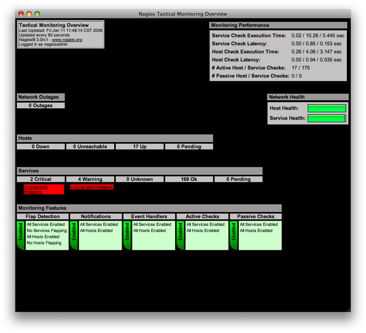 Nagios screenthos: Tactical Overview